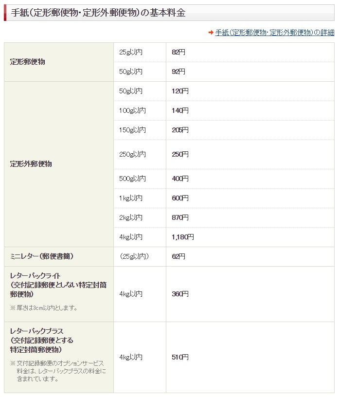 郵便料金表 郵便局サイト