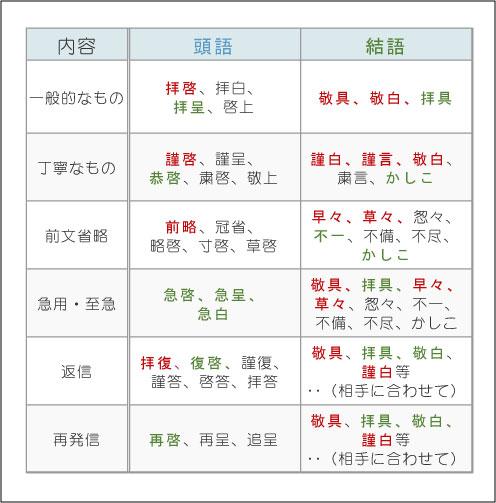 tougo_ketsugo140818